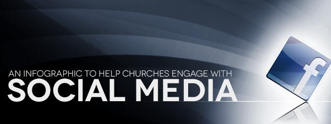 Social media infogrpahic